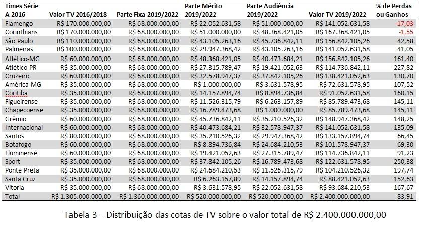 tabela-cotas-tv-3