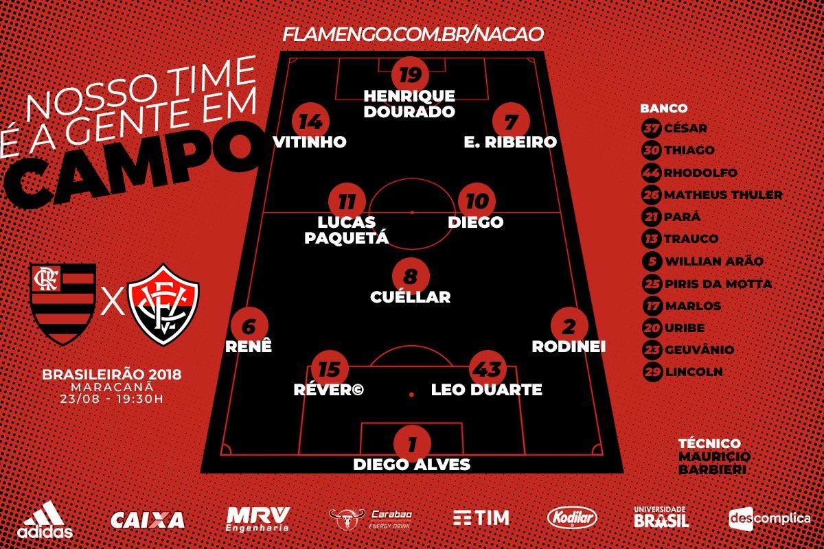 Arquivos Destaque - Página 296 de 2625 - Coluna do Flamengo ... ec24d7c15f47f