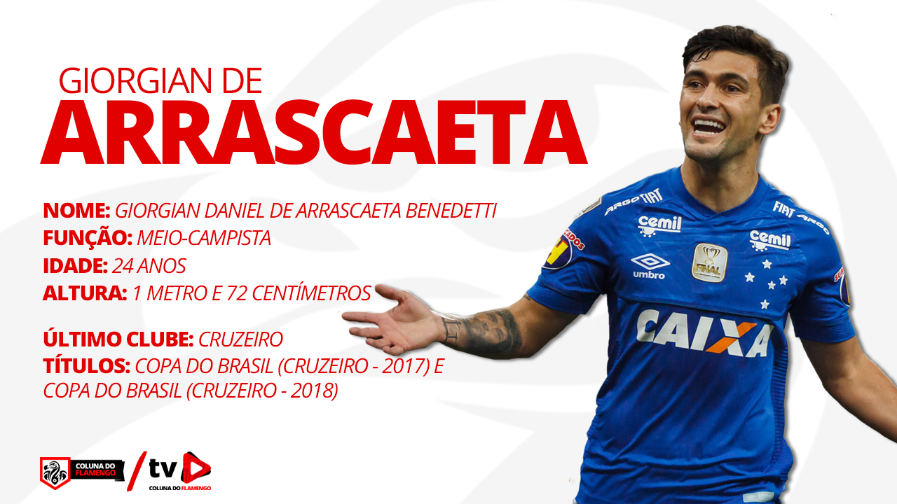 É oficial! Flamengo anuncia contratação de Arrascaeta 3e2a3098c563e