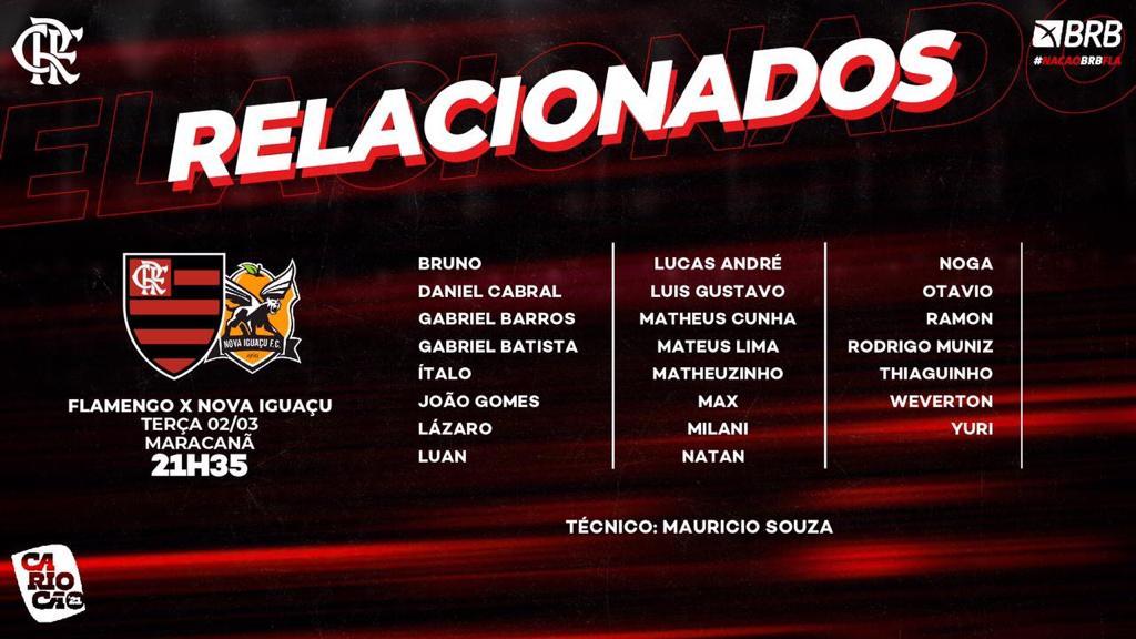 Flamengo Divulga Lista De Relacionados Para Jogo Contra O Nova Iguacu Flamengo Coluna Do Fla